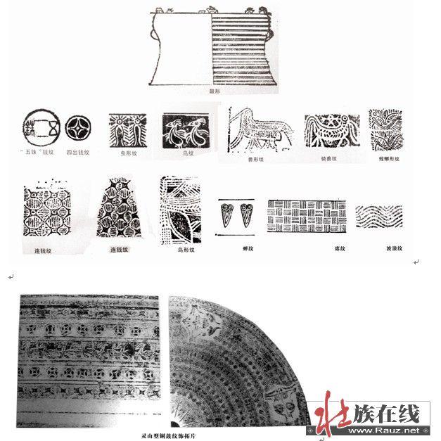 [原创]壮族铜鼓纹样考察记录